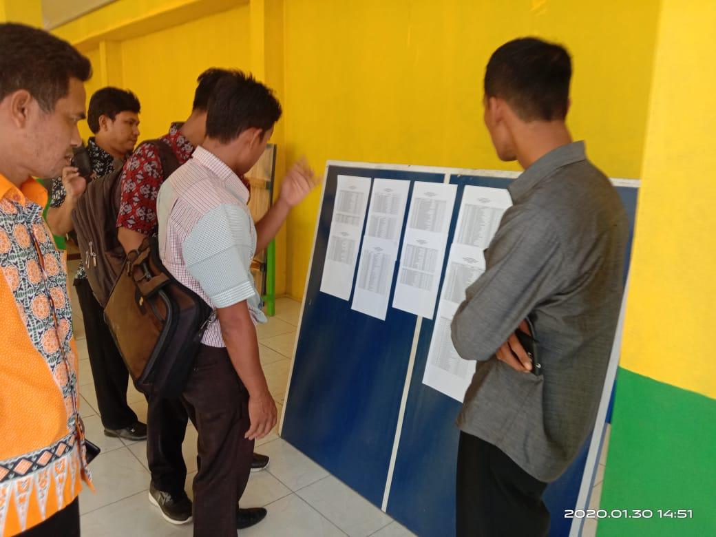 TES CAT PPK Lampung Timur,diduga Sudah Bocor Dan Ada Permainan